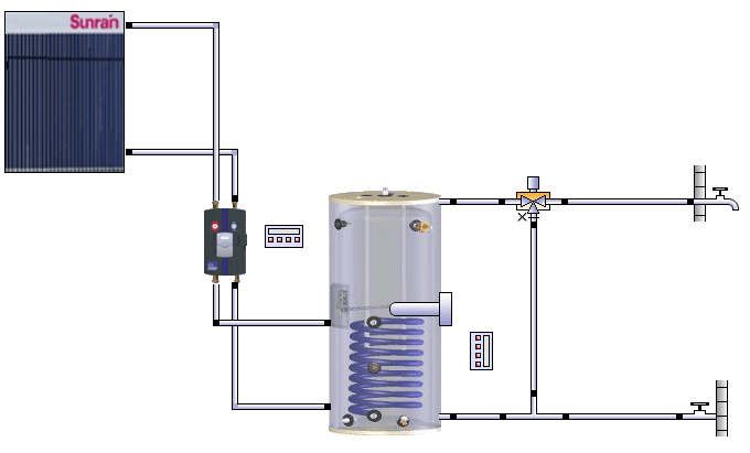 Residential Solar Water Tank