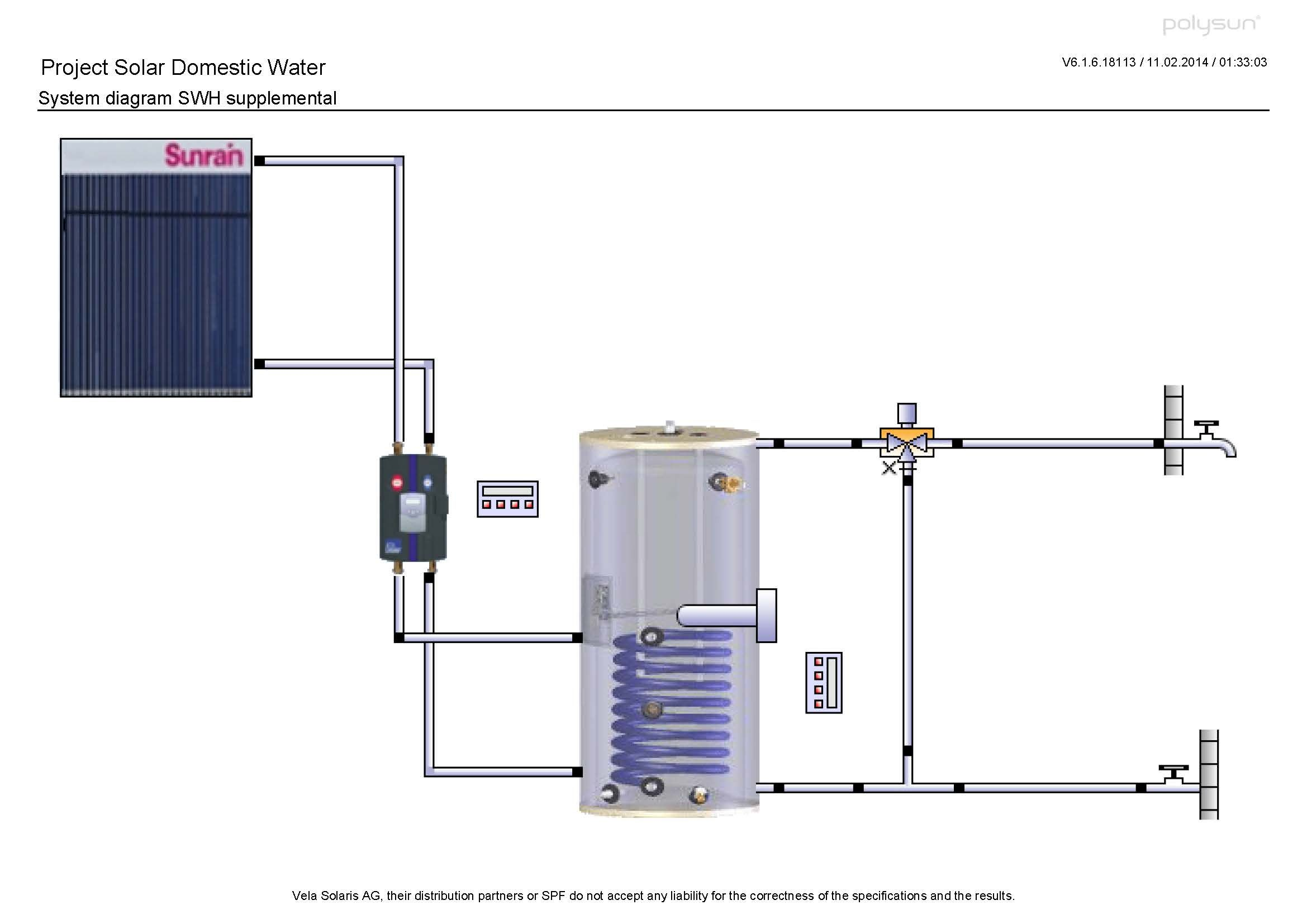 Solar Heating Package with Internal Tank HX