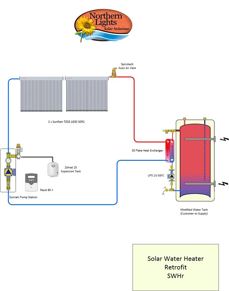 solar water heating kit with evacuated tubes