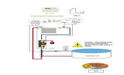 Solar Pool Water Heater SPH-2