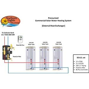 Commercial Solar Water Heating Package - 12 Collectors