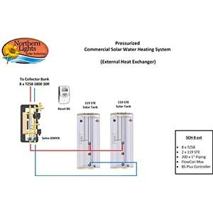 Commercial Solar Water Heating Package - 8 Collectors