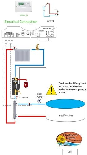 Solar Pool Water Heater SPH-1