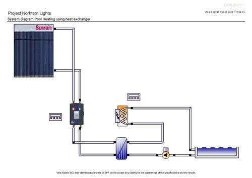 Solar Pool Water Heater SPH-3