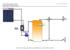 External Heat Exchanger