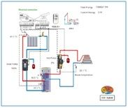 See Solar Water Heating System in Real Time