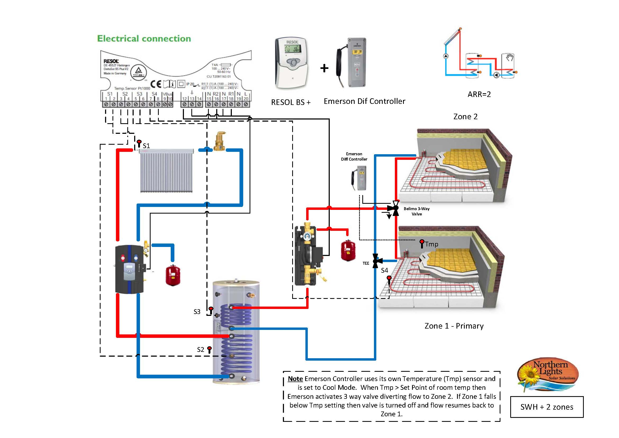 Crestron Wiring Diagrams Visio Free Diagram For You Electrical Series Ladder Cresnet Media Switcher