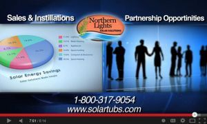 Solar Water Heating Video